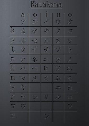 カタカナ表iPhone6壁紙
